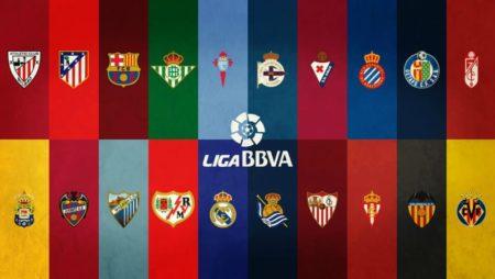 Футбольные клубы испании составы